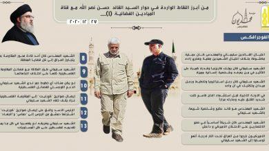 صورة من أبرز النقاط الواردة في حوار السيد القائد/ حسن نصر الله مع قناة الميادين الفضائية(1)2020/12/27